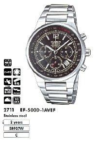 EF-500D-1A