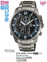 EFR-533D-1A