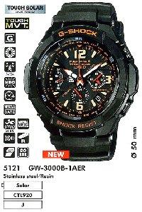 GW-3000B-1A